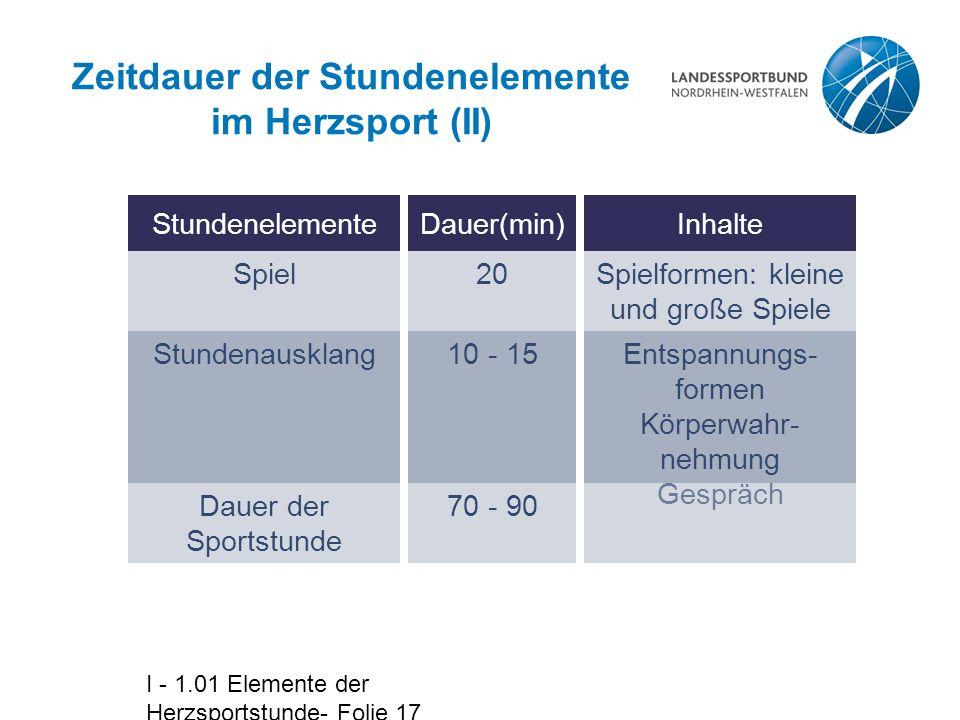 I - 1.01 Elemente der Herzsportstunde- Folie 17 Zeitdauer der Stundenelemente im Herzsport (II) Stundenelemente Spiel Dauer(min)Inhalte Spielformen: k