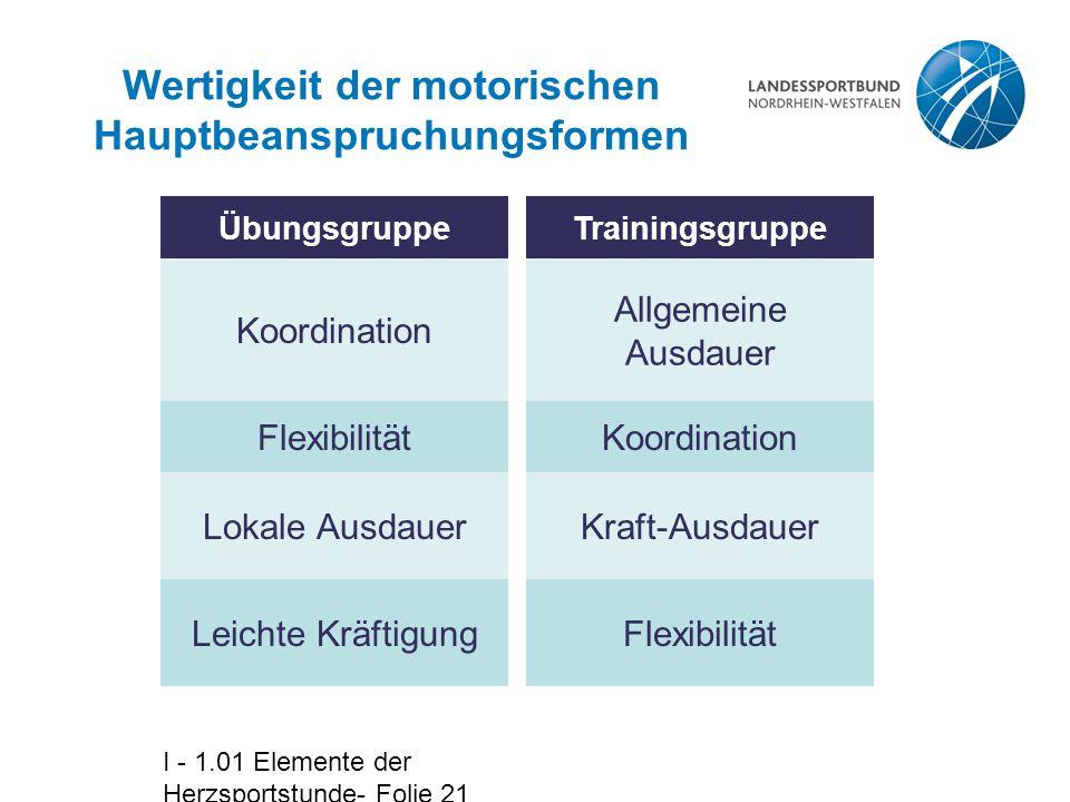 I - 1.01 Elemente der Herzsportstunde- Folie 21 Wertigkeit der motorischen Hauptbeanspruchungsformen Koordination ÜbungsgruppeTrainingsgruppe Allgemei