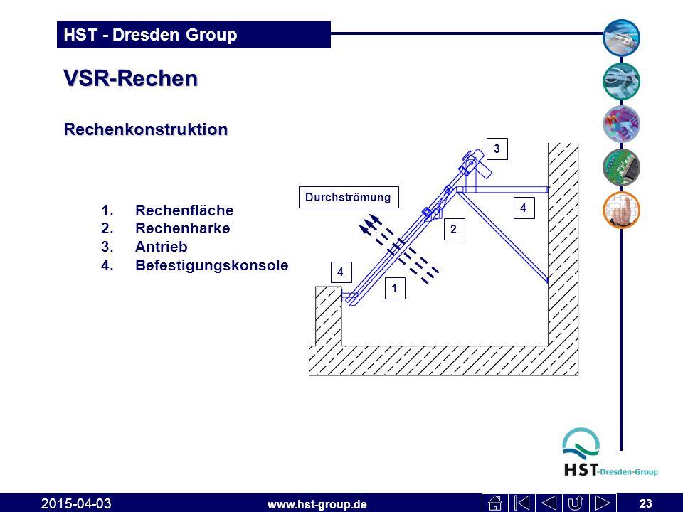 www.hst-group.de HST - Dresden Group VSR-Rechen Rechenkonstruktion 23 2015-04-03 1.Rechenfläche 2.Rechenharke 3.Antrieb 4.Befestigungskonsole 2 Durchs