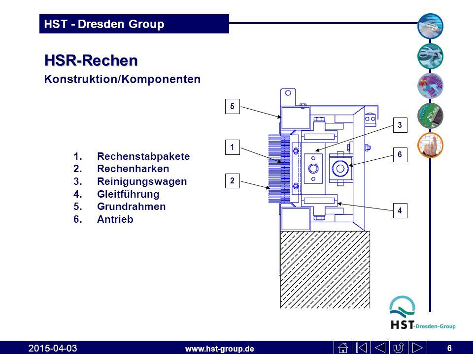 www.hst-group.de HST - Dresden Group HSR-Rechen 6 2015-04-03 Konstruktion/Komponenten 1.Rechenstabpakete 2.Rechenharken 3.Reinigungswagen 4.Gleitführu