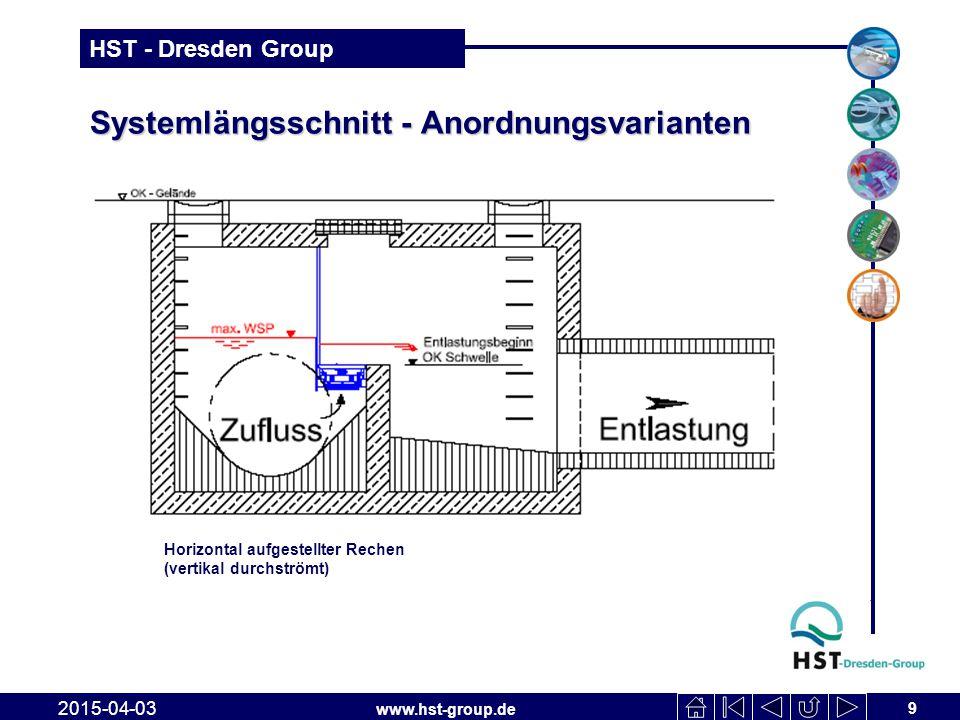 www.hst-group.de HST - Dresden Group Systemlängsschnitt - Anordnungsvarianten 9 2015-04-03 Horizontal aufgestellter Rechen (vertikal durchströmt)