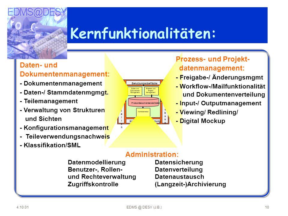 4.10.01EDMS @ DESY (J.B.)10 Kernfunktionalitäten: Benutzungsoberfläche Prozess und Projekt Management Daten und Dokumenten Management Soft - / Hardwar