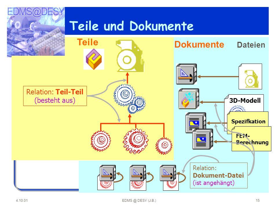4.10.01EDMS @ DESY (J.B.)15 Teile und Dokumente Relation: Teil-Teil (besteht aus) Teile Dokumente 3D-Modell Spezifkation FEM- Berechnung Dateien Relat