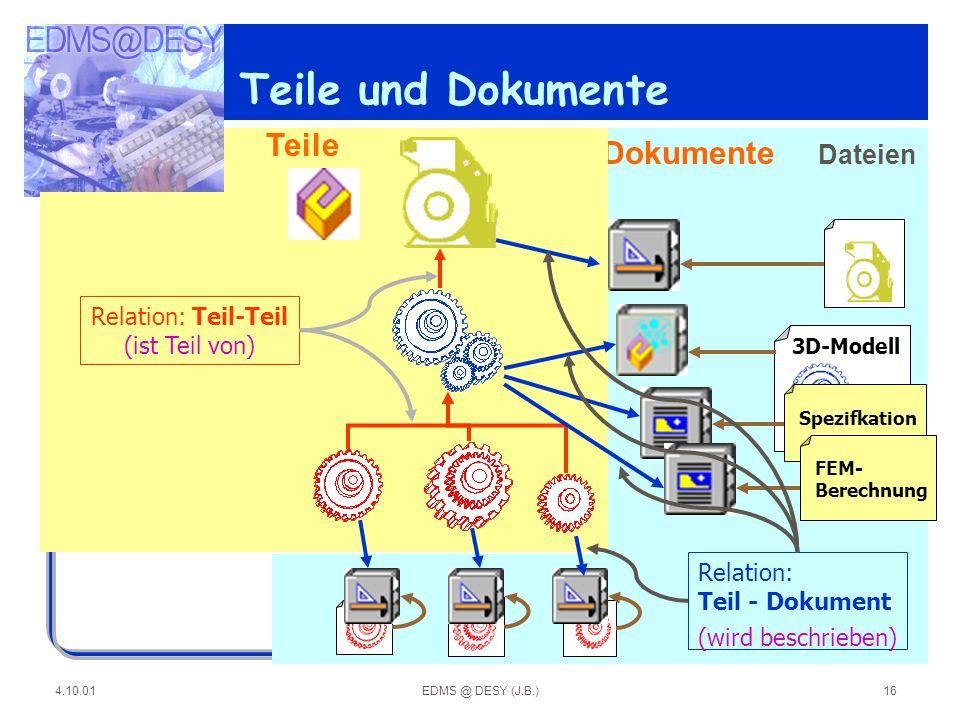 4.10.01EDMS @ DESY (J.B.)16 Dokumente Dateien 3D-Modell Spezifkation FEM- Berechnung Teile und Dokumente Relation: Teil-Teil (ist Teil von) Teile Rela