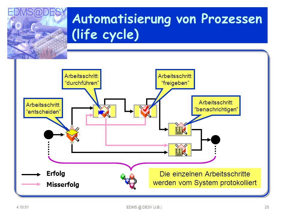 """4.10.01EDMS @ DESY (J.B.)25 Automatisierung von Prozessen (life cycle) SFSF SFSF Arbeitsschritt: """"durchführen"""" Arbeitsschritt: """"freigeben"""" Arbeitsschr"""