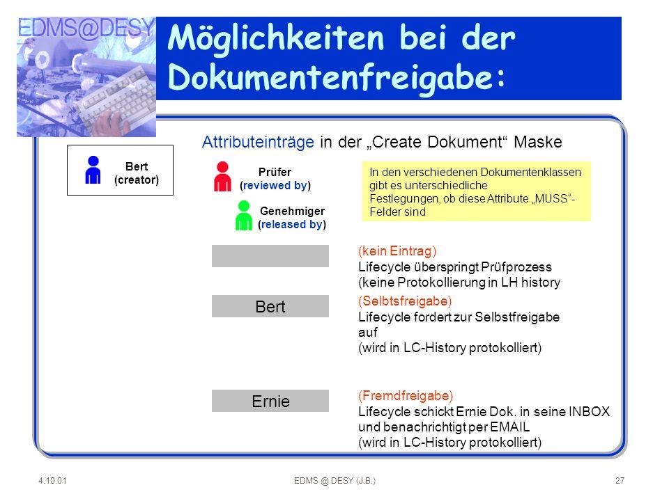 4.10.01EDMS @ DESY (J.B.)27 Möglichkeiten bei der Dokumentenfreigabe: Bert (creator) Prüfer (reviewed by) Genehmiger (released by) Bert Ernie Attribut