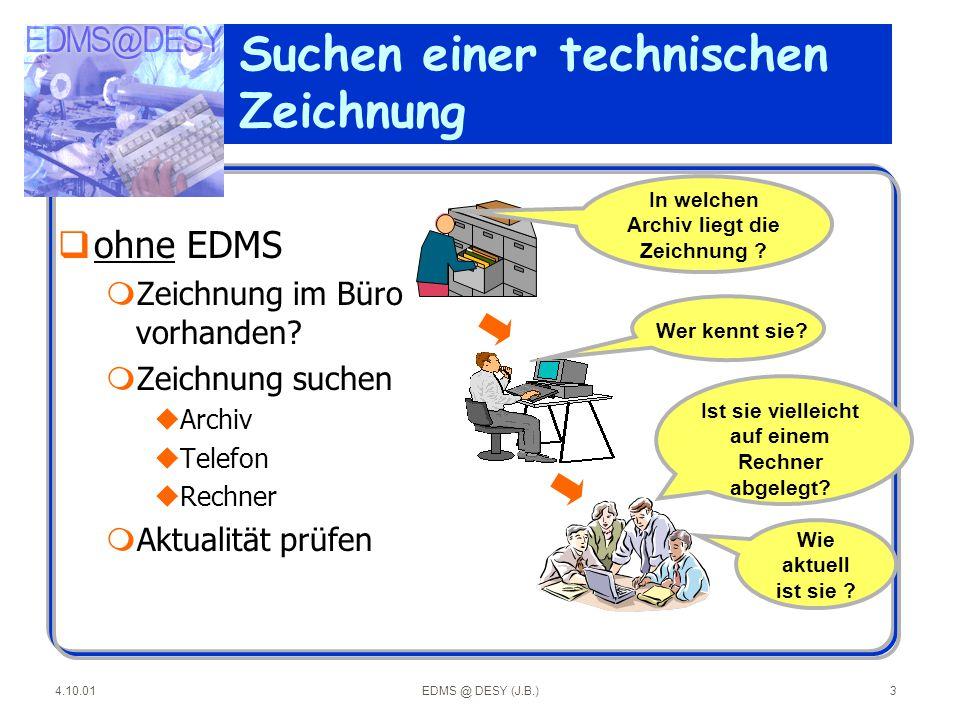 4.10.01EDMS @ DESY (J.B.)3 Suchen einer technischen Zeichnung qohne EDMS mZeichnung im Büro vorhanden? mZeichnung suchen uArchiv uTelefon uRechner mAk