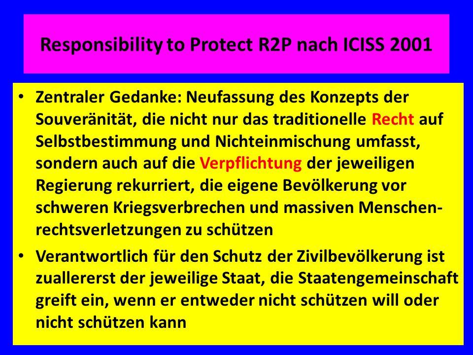 Responsibility to Protect R2P nach ICISS 2001 Zentraler Gedanke: Neufassung des Konzepts der Souveränität, die nicht nur das traditionelle Recht auf S