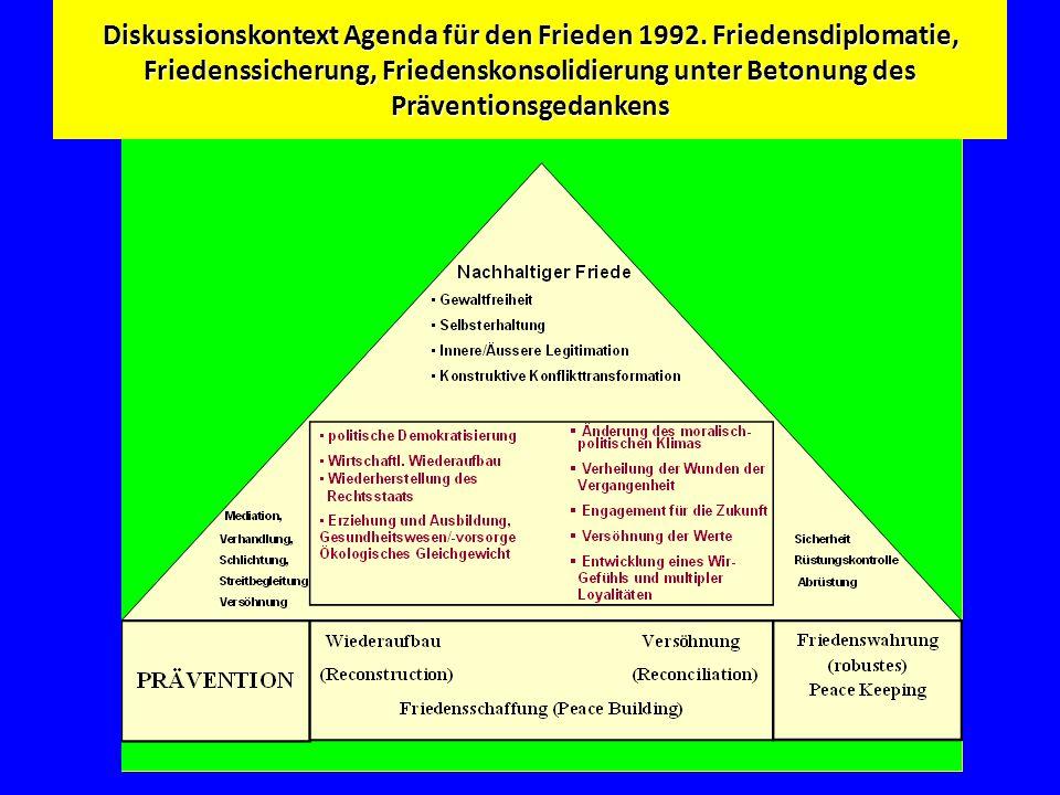 Diskussionskontext Agenda für den Frieden 1992. Friedensdiplomatie, Friedenssicherung, Friedenskonsolidierung unter Betonung des Präventionsgedankens