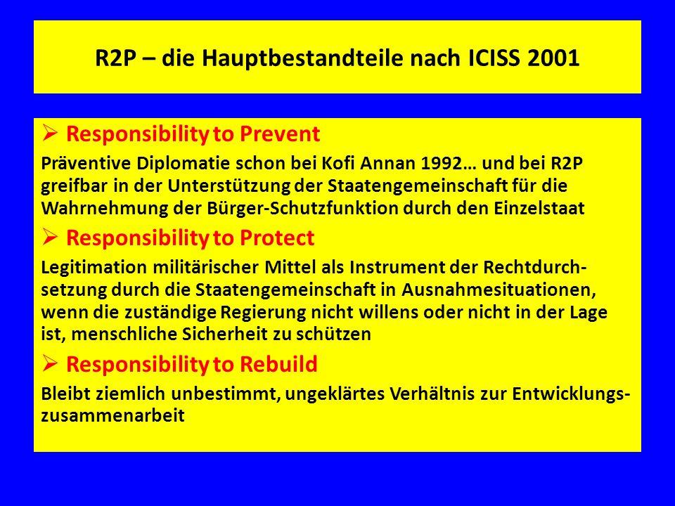 R2P – die Hauptbestandteile nach ICISS 2001  Responsibility to Prevent Präventive Diplomatie schon bei Kofi Annan 1992… und bei R2P greifbar in der U