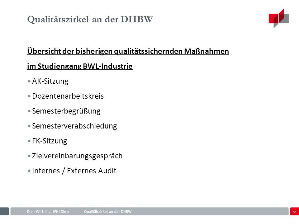 6 Dipl.-Wirt.-Ing. (FH) DietzQualitätszirkel an der DHBW Qualitätszirkel an der DHBW Übersicht der bisherigen qualitätssichernden Maßnahmen im Studien