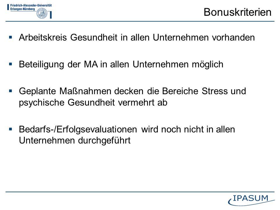 Bonuskriterien  Arbeitskreis Gesundheit in allen Unternehmen vorhanden  Beteiligung der MA in allen Unternehmen möglich  Geplante Maßnahmen decken die Bereiche Stress und psychische Gesundheit vermehrt ab  Bedarfs-/Erfolgsevaluationen wird noch nicht in allen Unternehmen durchgeführt