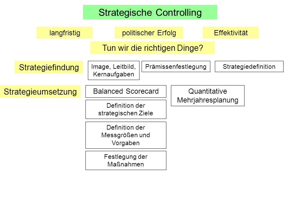 Strategische Controlling langfristigpolitischer ErfolgEffektivität Tun wir die richtigen Dinge? Strategiefindung Image, Leitbild, Kernaufgaben Prämiss