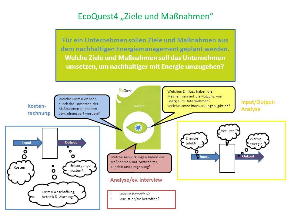 """Input/Output- Analyse Kosten- rechnung Input Output Energie (elektr., …) Wärme- energie, … """"Verluste""""? Input Output Kosten Entsorgungs- kosten? Kosten"""