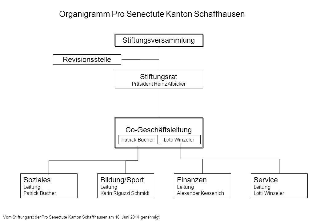 Organigramm Pro Senectute Kanton Schaffhausen Vom Stiftungsrat der Pro Senectute Kanton Schaffhausen am 16. Juni 2014 genehmigt Stiftungsversammlung S