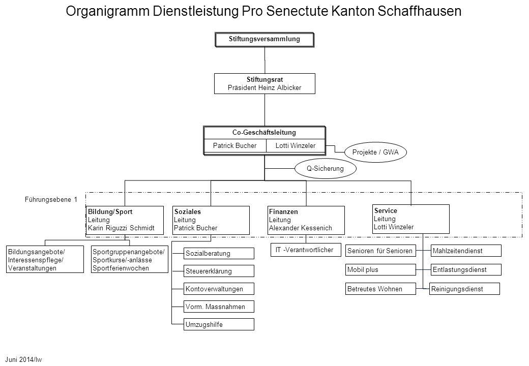 Organigramm Dienstleistung Pro Senectute Kanton Schaffhausen Stiftungsversammlung Stiftungsrat Präsident Heinz Albicker Co-Geschäftsleitung Juni 2014/