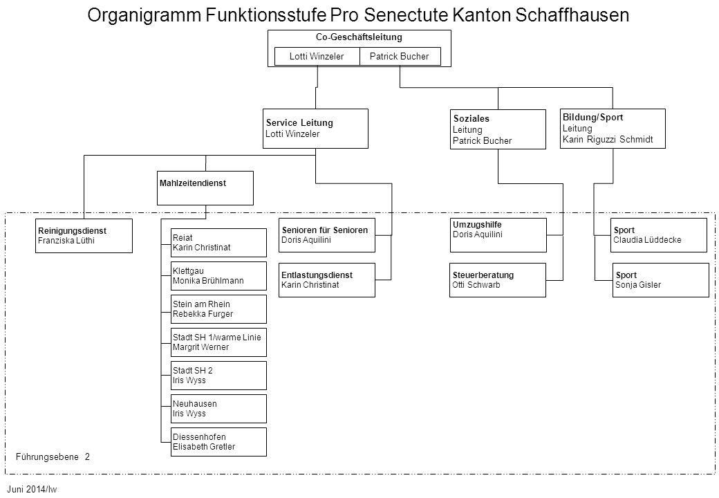 Organigramm Funktionsstufe Pro Senectute Kanton Schaffhausen Co-Geschäftsleitung Juni 2014/lw Führungsebene 2 Mahlzeitendienst Senioren für Senioren D