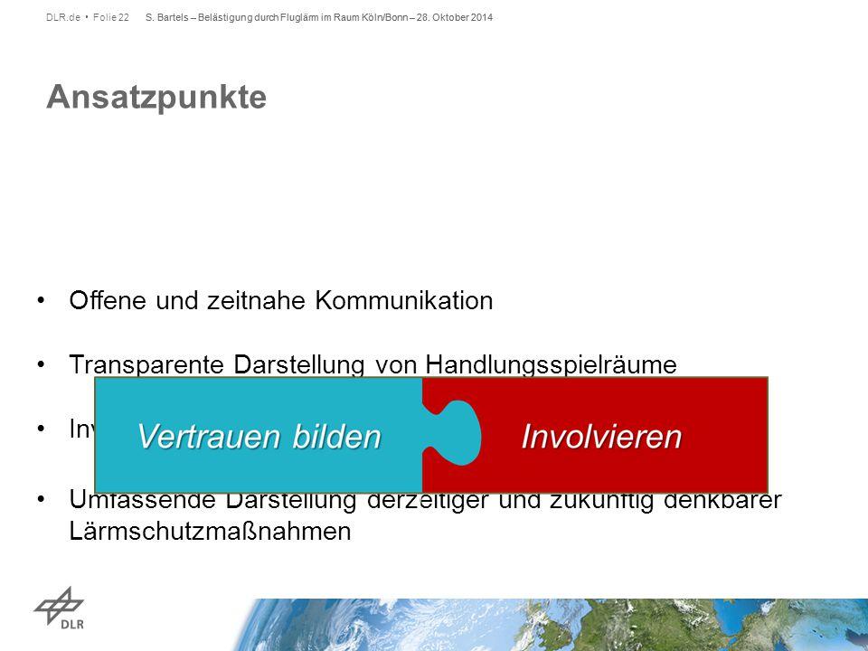 S. Bartels – Belästigung durch Fluglärm im Raum Köln/Bonn – 28.