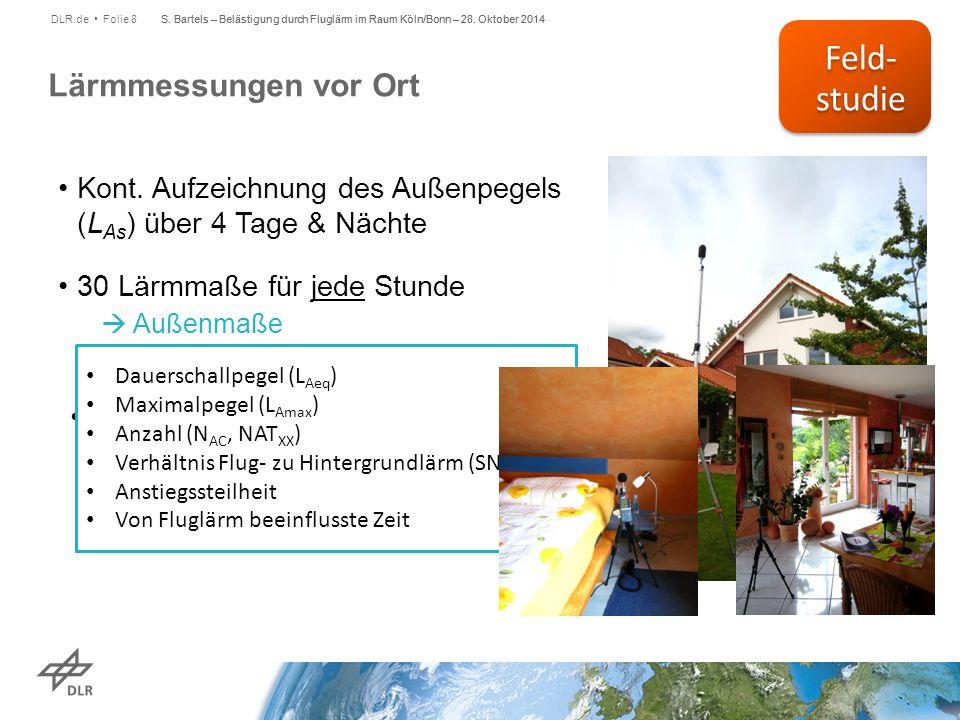 S.Bartels – Belästigung durch Fluglärm im Raum Köln/Bonn – 28.