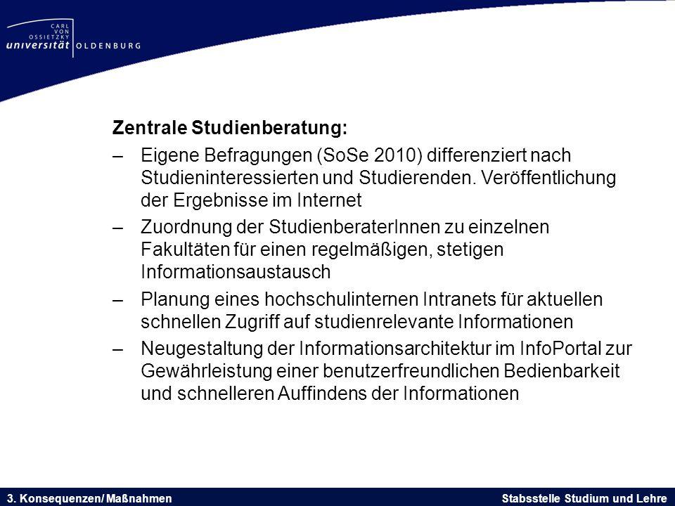 Zentrale Studienberatung: –Eigene Befragungen (SoSe 2010) differenziert nach Studieninteressierten und Studierenden. Veröffentlichung der Ergebnisse i