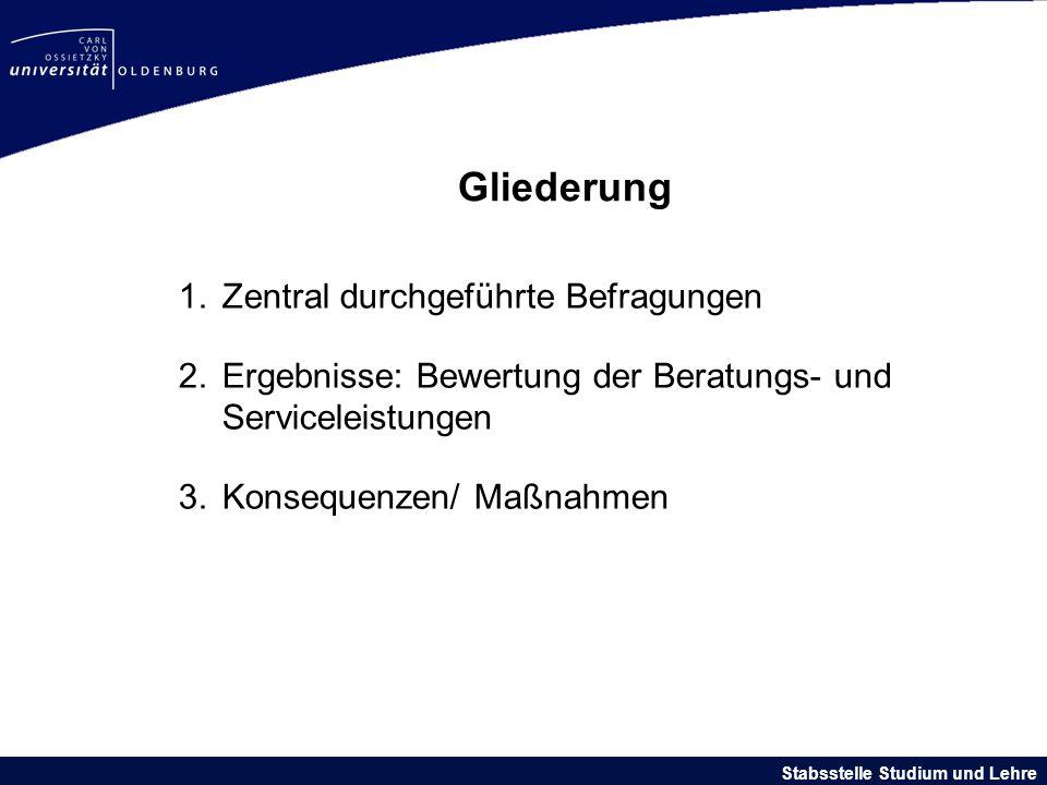 Gliederung 1.Zentral durchgeführte Befragungen 2.Ergebnisse: Bewertung der Beratungs- und Serviceleistungen 3.Konsequenzen/ Maßnahmen Stabsstelle Stud