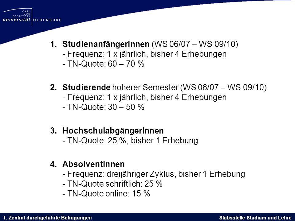 1.StudienanfängerInnen (WS 06/07 – WS 09/10) - Frequenz: 1 x jährlich, bisher 4 Erhebungen - TN-Quote: 60 – 70 % 2.Studierende höherer Semester (WS 06