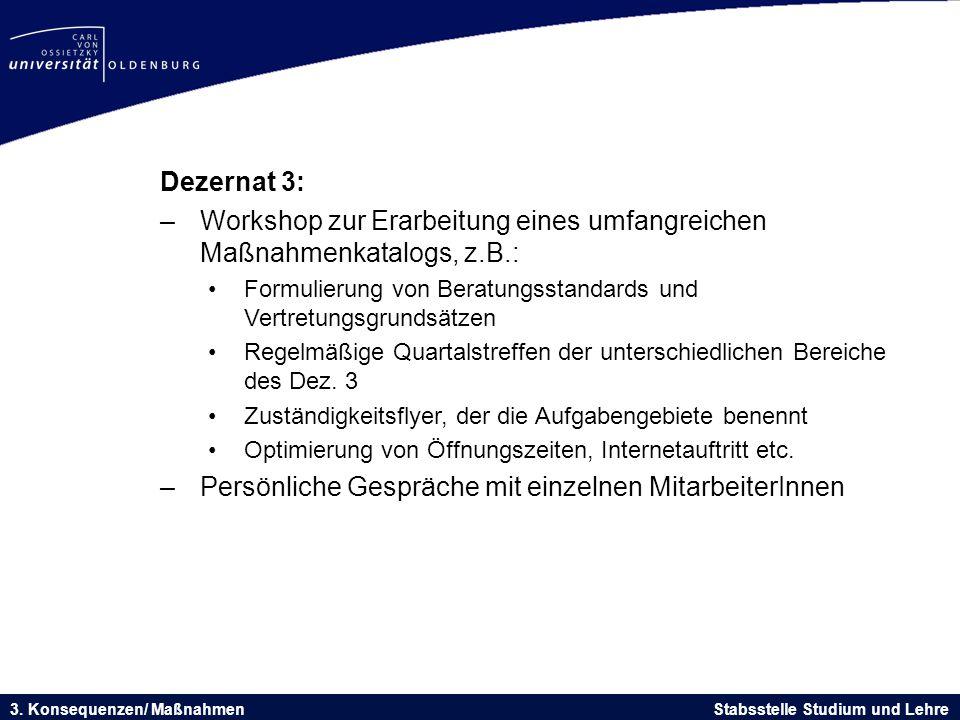 Dezernat 3: –Workshop zur Erarbeitung eines umfangreichen Maßnahmenkatalogs, z.B.: Formulierung von Beratungsstandards und Vertretungsgrundsätzen Rege
