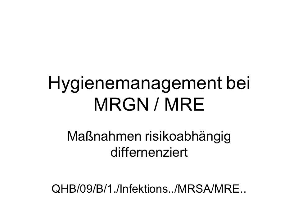 Kriterien für die Abstufung Resistenzmuster (gegen welche Antibiotika?) Risiko für Mitpatienten (je infektionsgefährdeter die Mitpatienten desto rigider das Hygieneregime