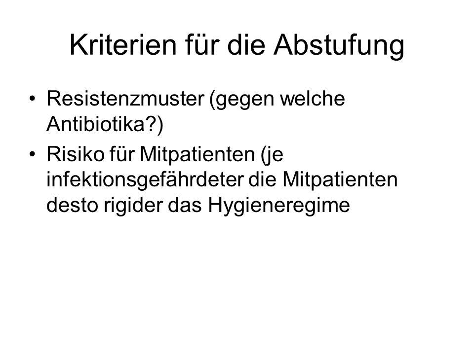 Kriterien für die Abstufung Resistenzmuster (gegen welche Antibiotika?) Risiko für Mitpatienten (je infektionsgefährdeter die Mitpatienten desto rigid