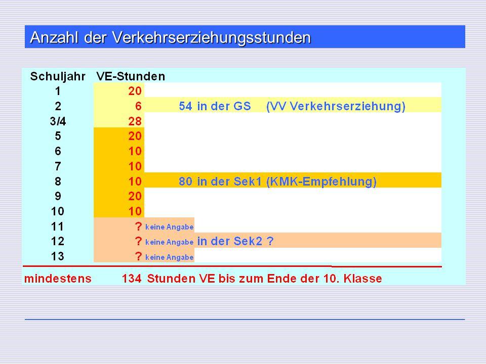 Beispiel: Busschule z. B. durch die RMV, KEVAG