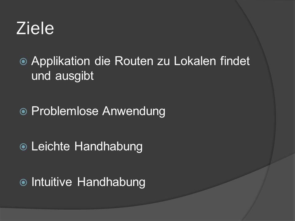 Ziele  Applikation die Routen zu Lokalen findet und ausgibt  Problemlose Anwendung  Leichte Handhabung  Intuitive Handhabung
