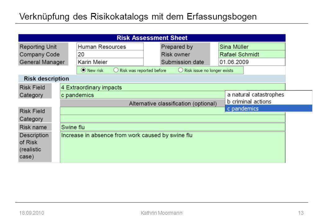 Verknüpfung des Risikokatalogs mit dem Erfassungsbogen 18.09.2010Kathrin Moormann13