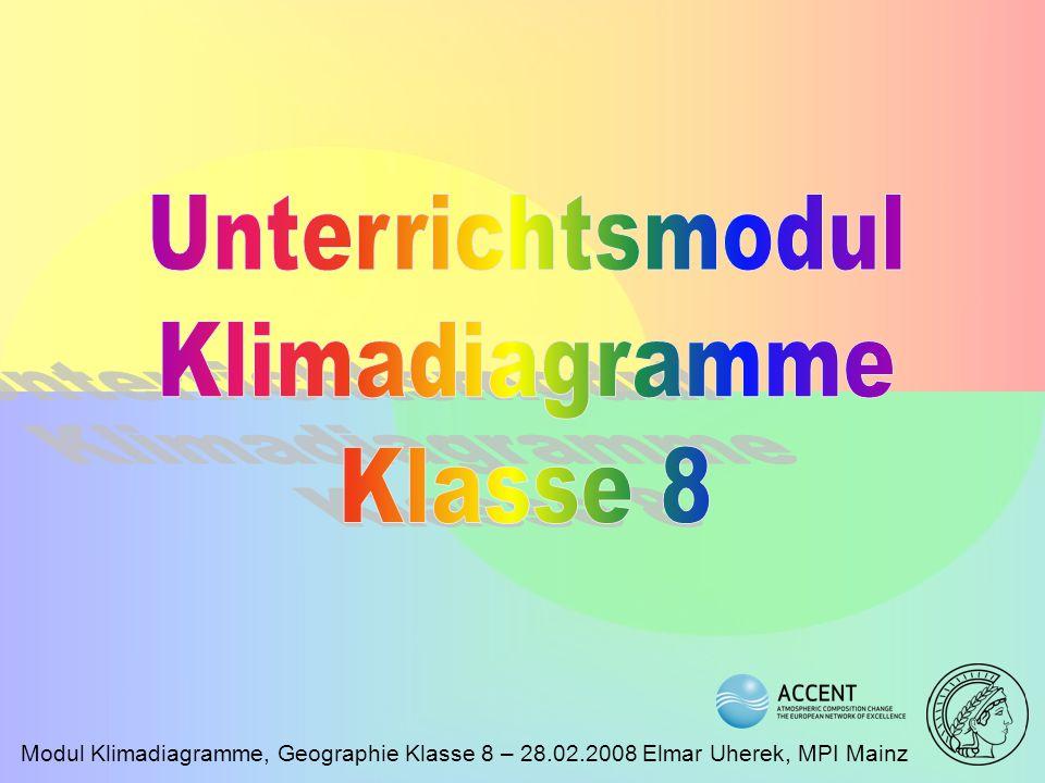 Modul Klimadiagramme, Geographie Klasse 8 – 28.02.2008 Elmar Uherek, MPI Mainz