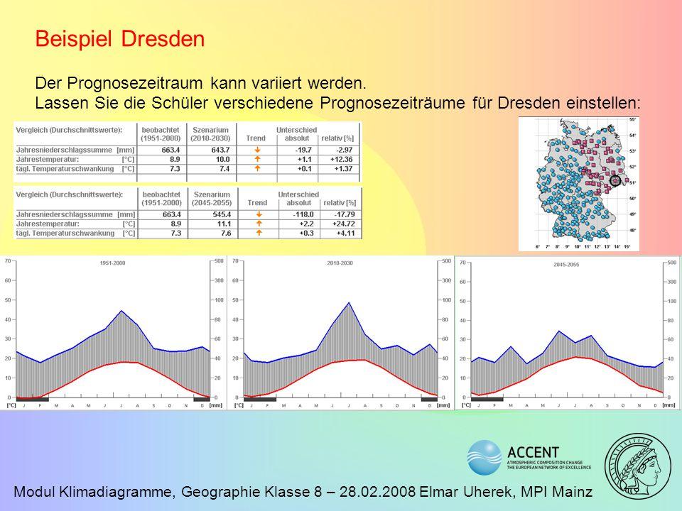 Modul Klimadiagramme, Geographie Klasse 8 – 28.02.2008 Elmar Uherek, MPI Mainz Beispiel Dresden Der Prognosezeitraum kann variiert werden. Lassen Sie