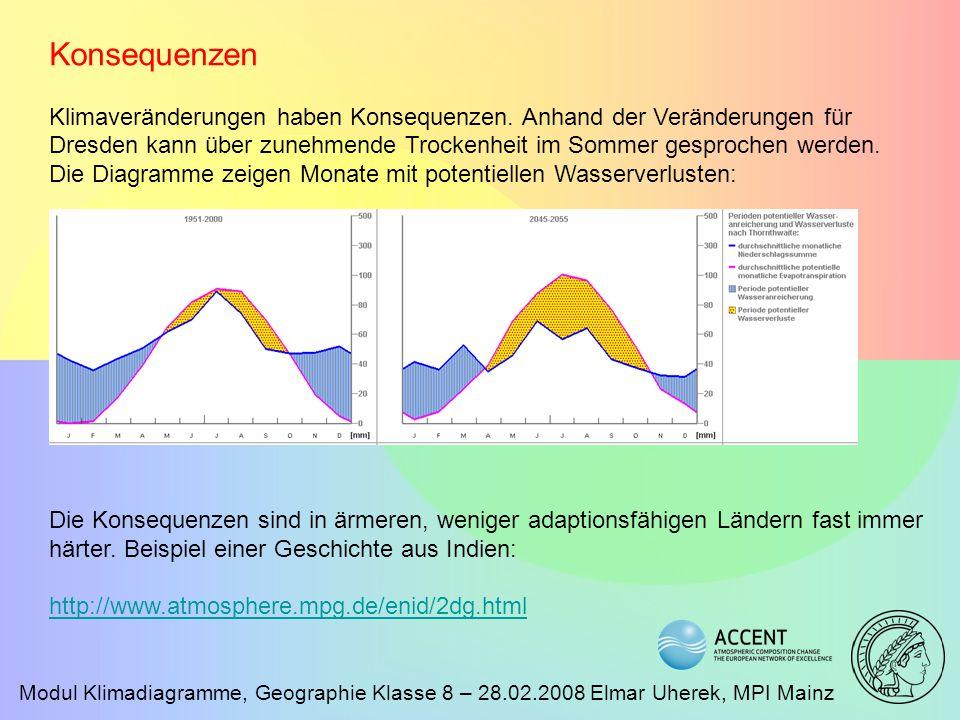 Modul Klimadiagramme, Geographie Klasse 8 – 28.02.2008 Elmar Uherek, MPI Mainz Konsequenzen Klimaveränderungen haben Konsequenzen. Anhand der Veränder