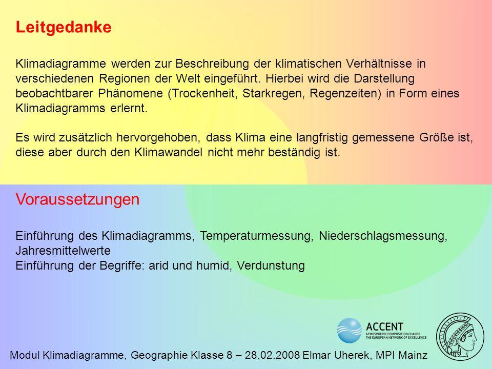 Modul Klimadiagramme, Geographie Klasse 8 – 28.02.2008 Elmar Uherek, MPI Mainz Leitgedanke Klimadiagramme werden zur Beschreibung der klimatischen Ver