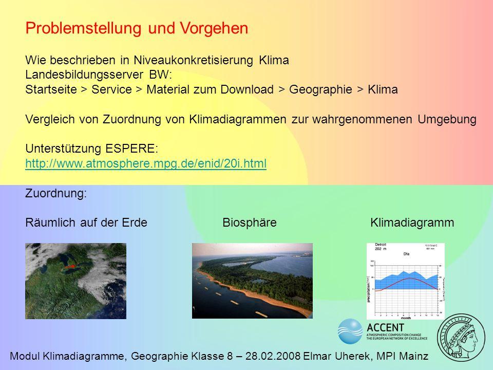 Modul Klimadiagramme, Geographie Klasse 8 – 28.02.2008 Elmar Uherek, MPI Mainz Problemstellung und Vorgehen Wie beschrieben in Niveaukonkretisierung K