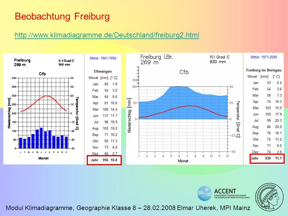 Modul Klimadiagramme, Geographie Klasse 8 – 28.02.2008 Elmar Uherek, MPI Mainz Beobachtung Freiburg http://www.klimadiagramme.de/Deutschland/freiburg2