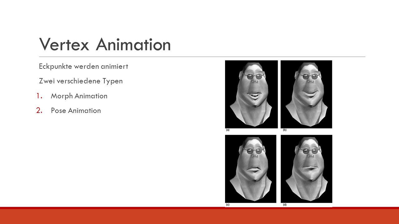 Vertex Animation Eckpunkte werden animiert Zwei verschiedene Typen 1.Morph Animation 2.Pose Animation
