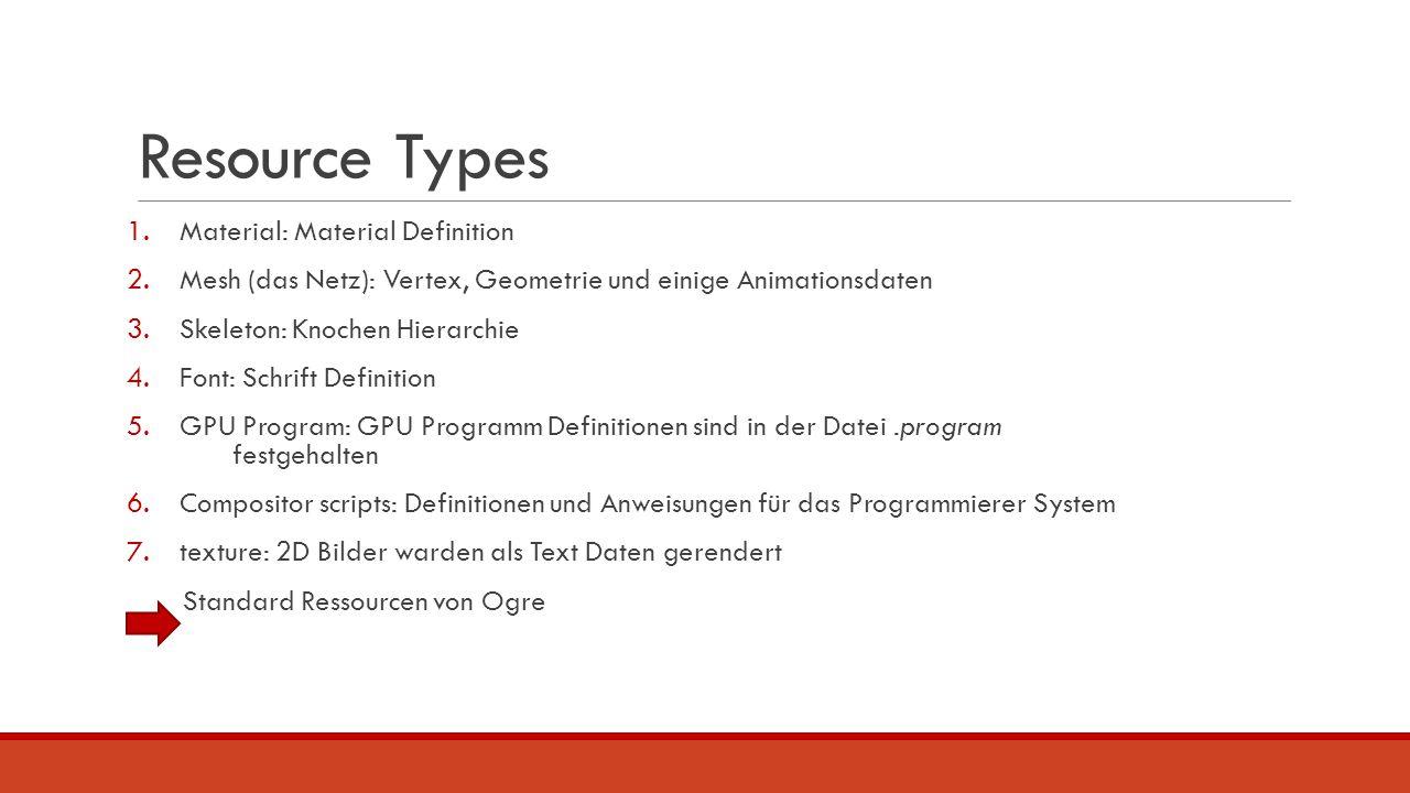 Resource Types 1.Material: Material Definition 2.Mesh (das Netz): Vertex, Geometrie und einige Animationsdaten 3.Skeleton: Knochen Hierarchie 4.Font:
