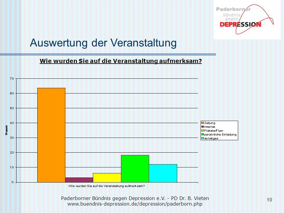 10 Auswertung der Veranstaltung Paderborner Bündnis gegen Depression e.V.
