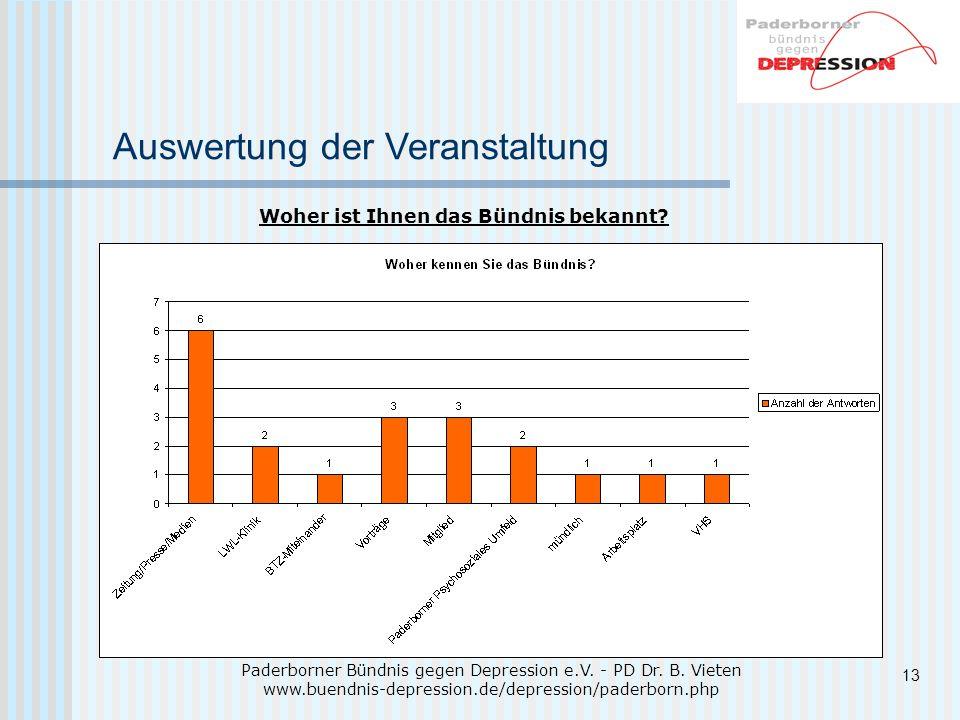 13 Auswertung der Veranstaltung Paderborner Bündnis gegen Depression e.V.