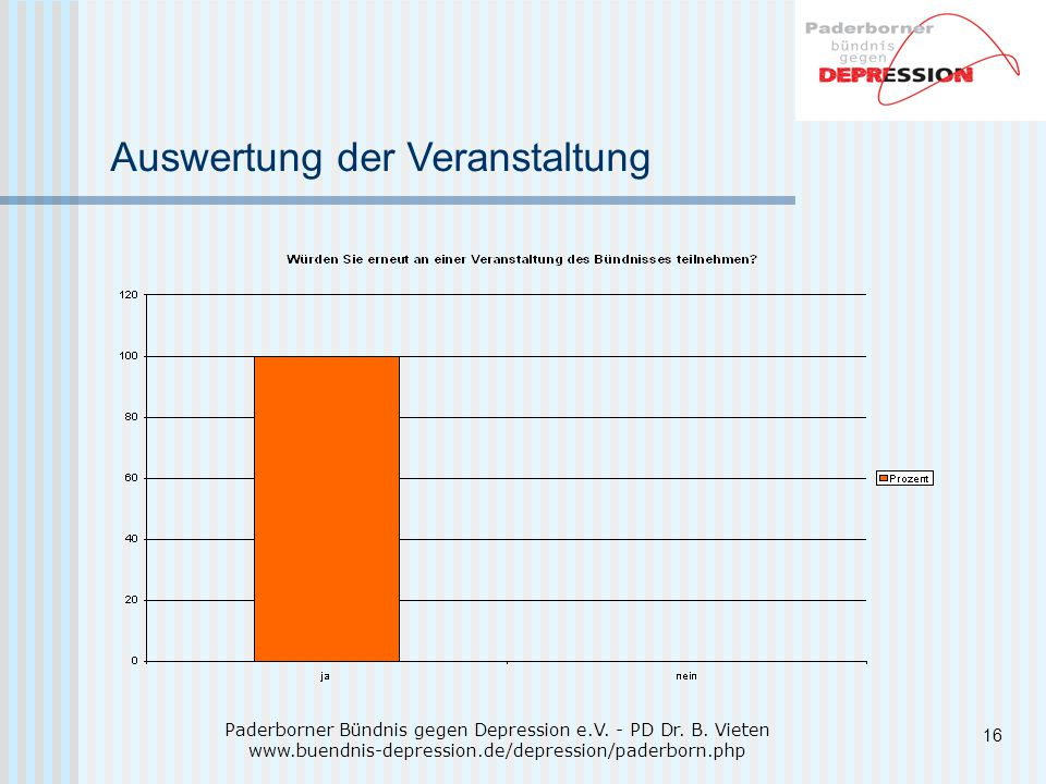 16 Auswertung der Veranstaltung Paderborner Bündnis gegen Depression e.V.
