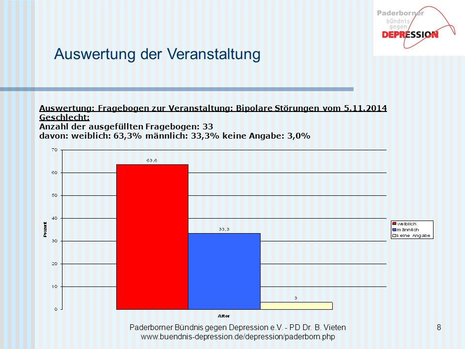 9 Auswertung der Veranstaltung Paderborner Bündnis gegen Depression e.V.