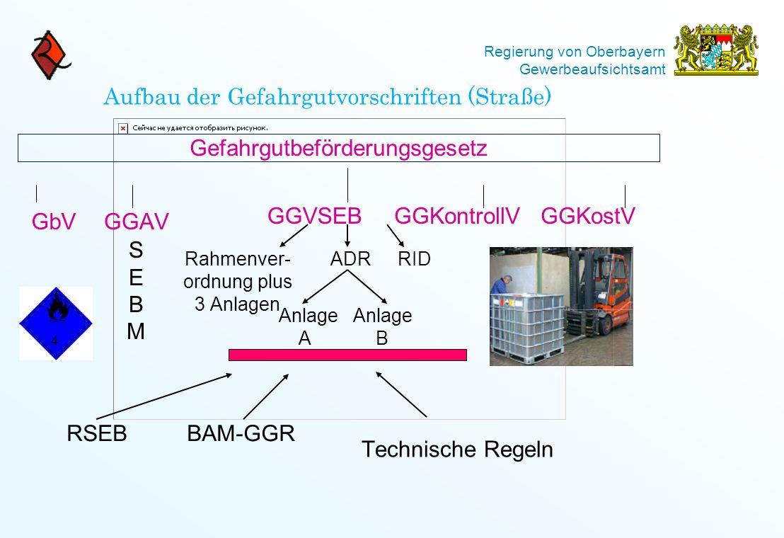 Regierung von Oberbayern Gewerbeaufsichtsamt Gefahrgutbeförderungsgesetz Aufbau der Gefahrgutvorschriften (Straße) Rahmenver- ordnung plus 3 Anlagen A