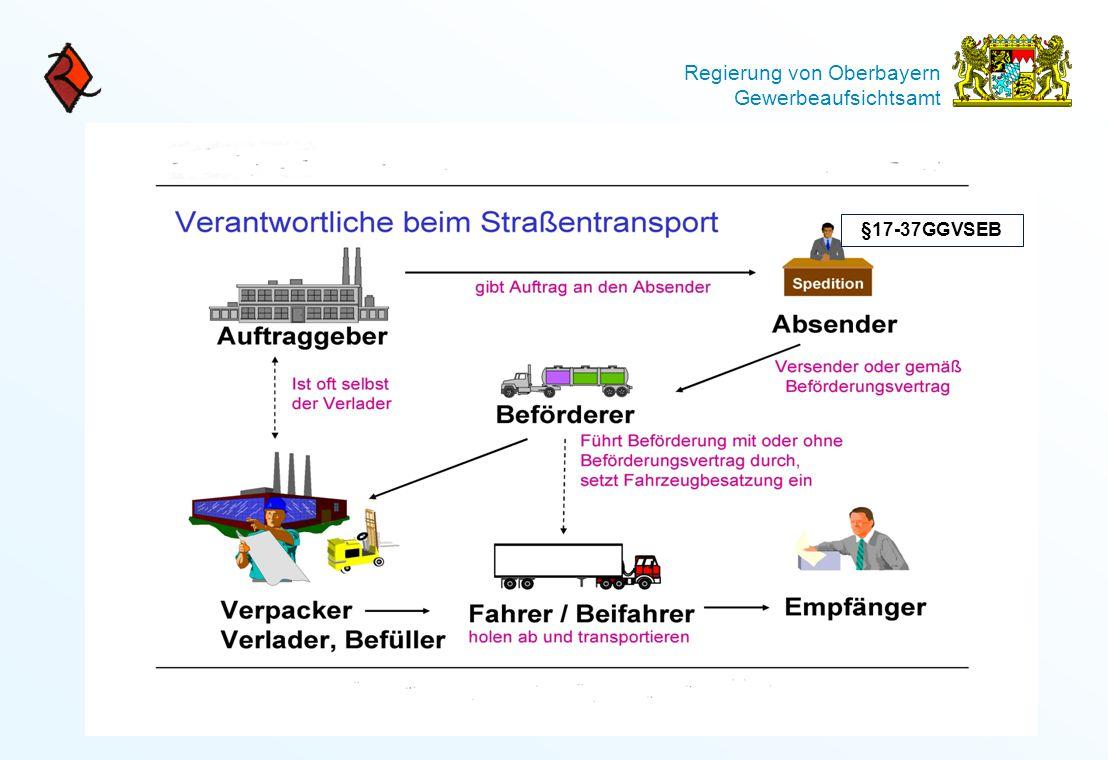 Regierung von Oberbayern Gewerbeaufsichtsamt §17-37GGVSEB