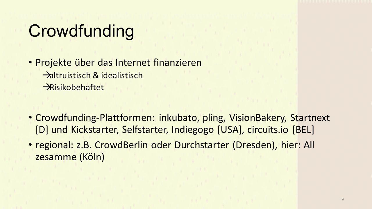 Crowdfunding Projekte über das Internet finanzieren  altruistisch & idealistisch  Risikobehaftet Crowdfunding-Plattformen: inkubato, pling, VisionBakery, Startnext [D] und Kickstarter, Selfstarter, Indiegogo [USA], circuits.io [BEL] regional: z.B.