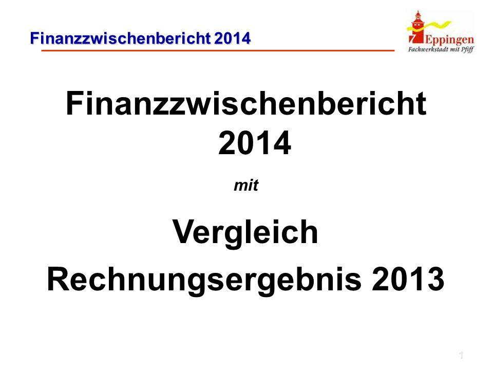 2 Finanzzwischenbericht 2014 Rückblick 2013 Höhere Zuführungsrate voraussichtliches Ergebnis 6.569.800 € Ansatz 4.178.000 € Bedingt durch das NKHR werden keine Haushaltsreste gebildet.