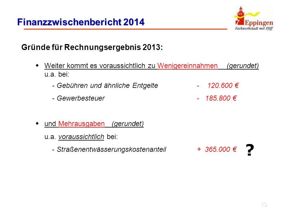 10 Finanzzwischenbericht 2014 Gründe für Rechnungsergebnis 2013:  Weiter kommt es voraussichtlich zu Wenigereinnahmen (gerundet) u.a.