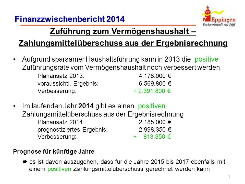 11 Finanzzwischenbericht 2014 Zuführung zum Vermögenshaushalt – Zahlungsmittelüberschuss aus der Ergebnisrechnung Aufgrund sparsamer Haushaltsführung kann in 2013 die positive Zuführungsrate vom Vermögenshaushalt noch verbessert werden Planansatz 2013: 4.178.000 € voraussichtl.